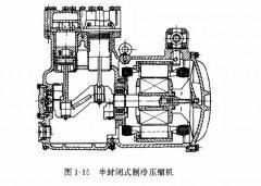 封闭式制冷压缩机结构介